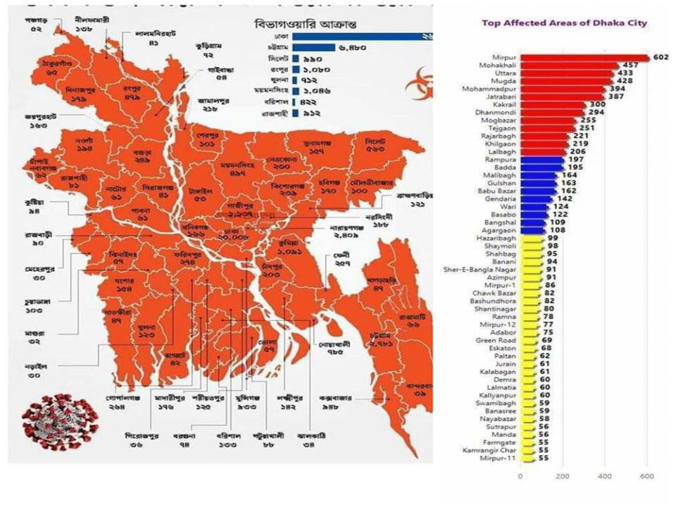 দেশের ৫০ জেলা 'রেড জোনে' লকডাউন